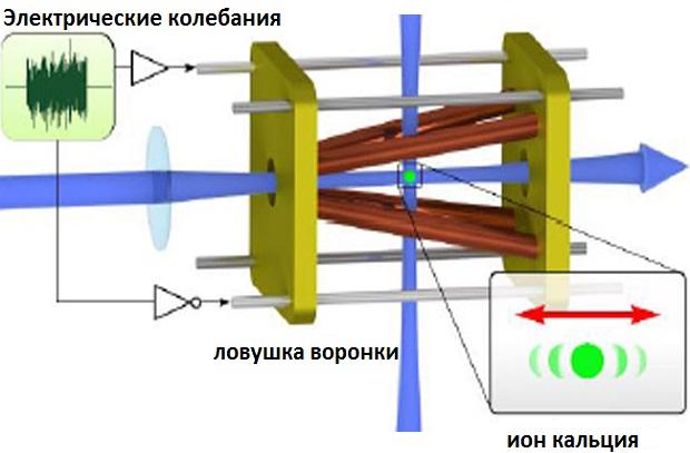 тепловой атомный двигатель