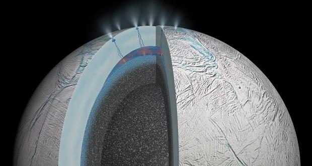 жизнь на планетах солнечной системы
