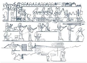 Древние египтяне изготавливали веревки
