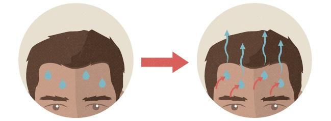 выделение пота