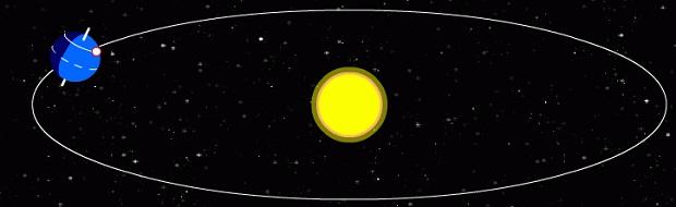 Земля вращается вокруг Солнца