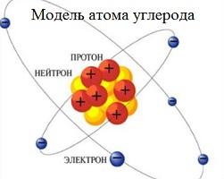 формы жизни
