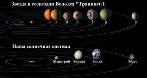 новая планетная система
