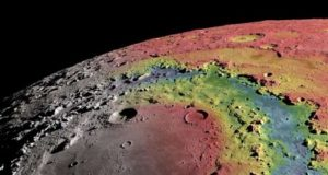 Формирование рельефа земной поверхности
