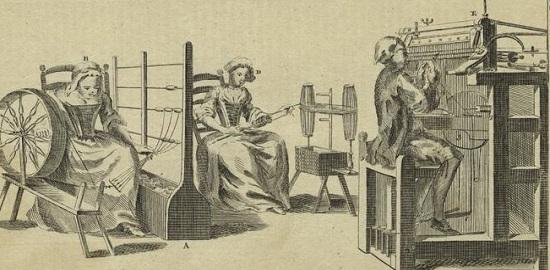изобретения 16 века