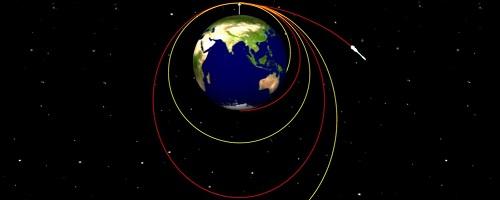 скорость полета к планетам