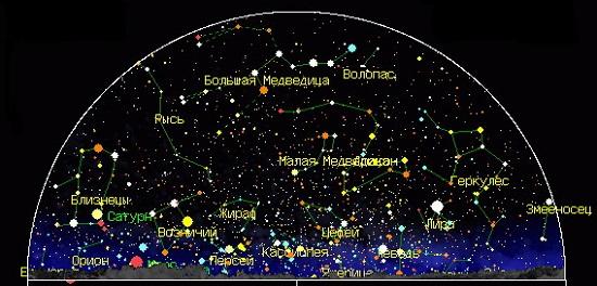 созвездия и звезды на небе