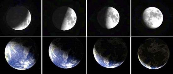 Луна к Земле повернута одной стороной
