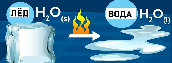 энтропия в термодинамике