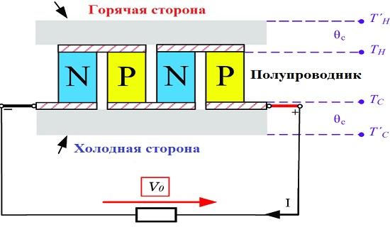 преобразователь температура-ток