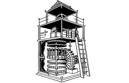 Когда были созданы первые часы