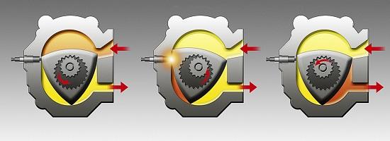 принцип роторного двигателя