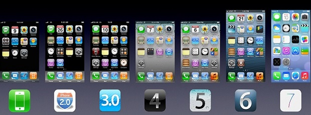 Операционная система iOS
