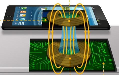принцип действия беспроводной зарядки