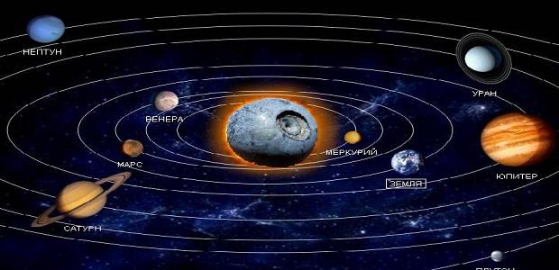 столкновение планет Солнечной системы