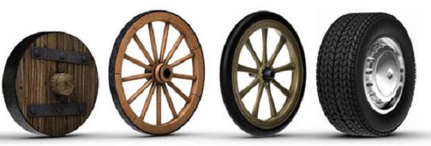 патент на колесо