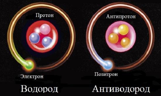антиводород