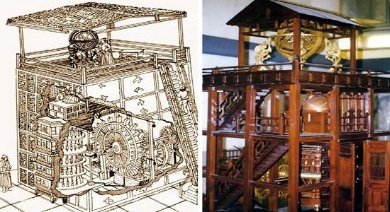 первые башенные часы в Китае