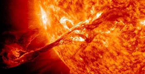 свойства солнца