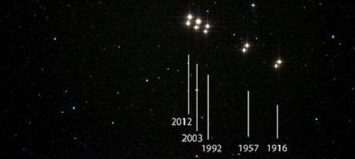 движение звезд