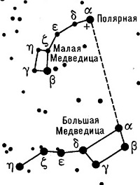 полярная звезда