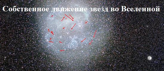 собственное движение звезд