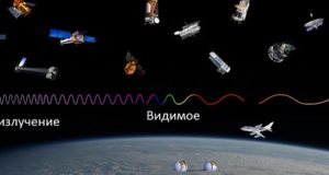 космическое гамма излучение