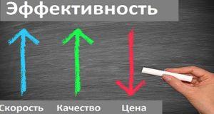 эффективность