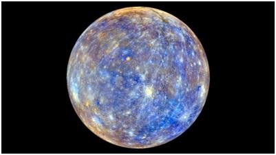 планеты солнечной системы по порядку от Cолнца