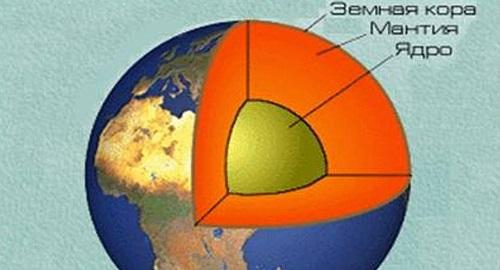 Сколько слоев у земли