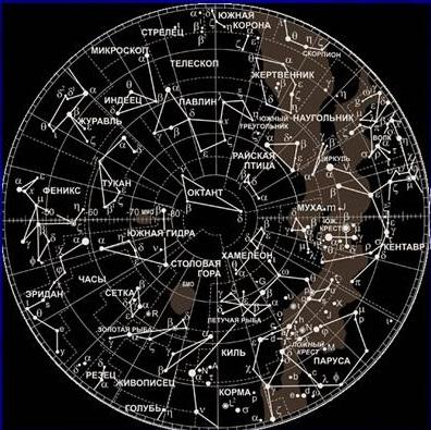 созвездия южного полушария