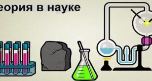 теория в науке