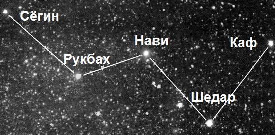 звезды кассиопея на небе