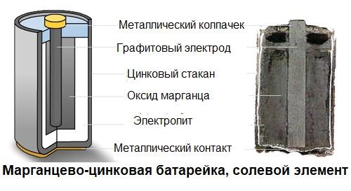 Гальванический элемент батарейка