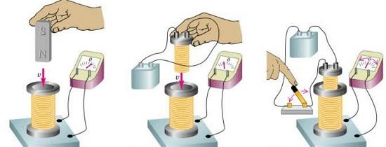 Ученые занимавшиеся изучением электричества