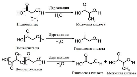 биоматериалы