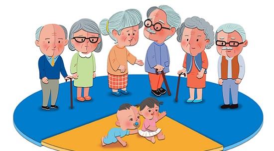 проблема старения